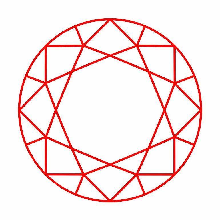 Бриллиантовая (круглая) огранка